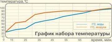 rus_graphic.jpg