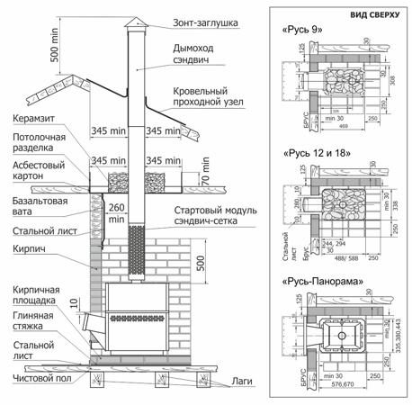 схема Р12 профи